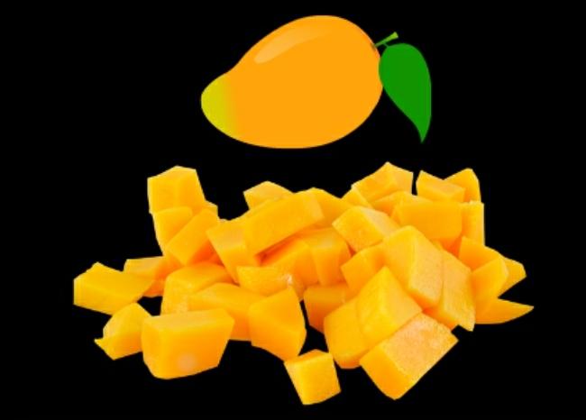 Benefits of Eating Mangoes
